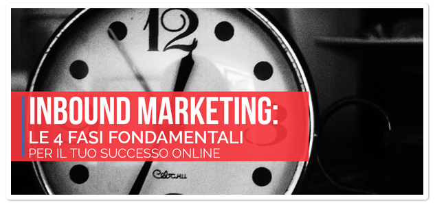 Inbound Marketing: Le 4 fasi fondamentali