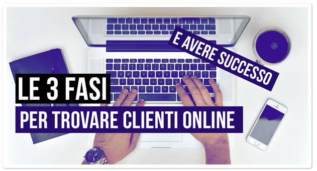 Le 3 Fasi per Trovare Nuovi Clienti Online e Avere Successo